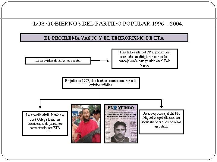 4. La situación actual. LOS GOBIERNOS DEL PARTIDO POPULAR 1996 – 2004. EL PROBLEMA