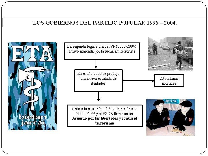 LOS GOBIERNOS DEL PARTIDO POPULAR 1996 – 2004. La segunda legislatura del PP (2000