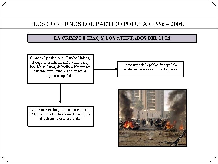 LOS GOBIERNOS DEL PARTIDO POPULAR 1996 – 2004. LA CRISIS DE IRAQ Y LOS