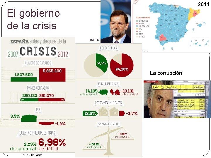 2011 El gobierno de la crisis RAJOY Fuente: EL PAIS La corrupción FUENTE: ABC