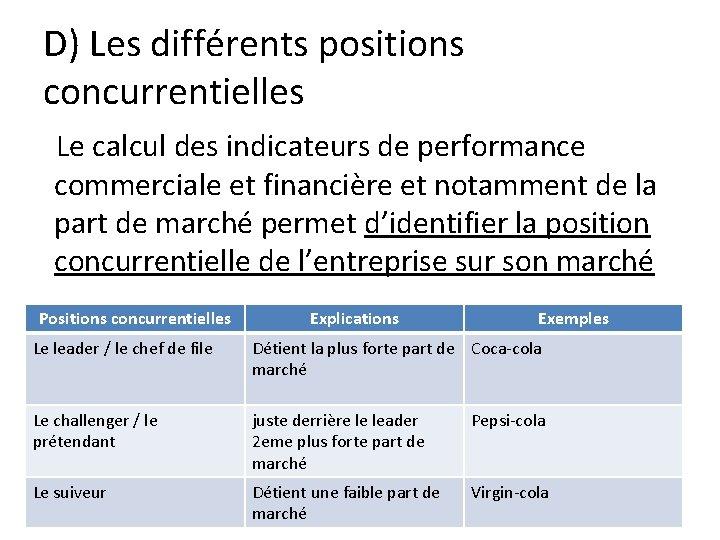 D) Les différents positions concurrentielles Le calcul des indicateurs de performance commerciale et financière
