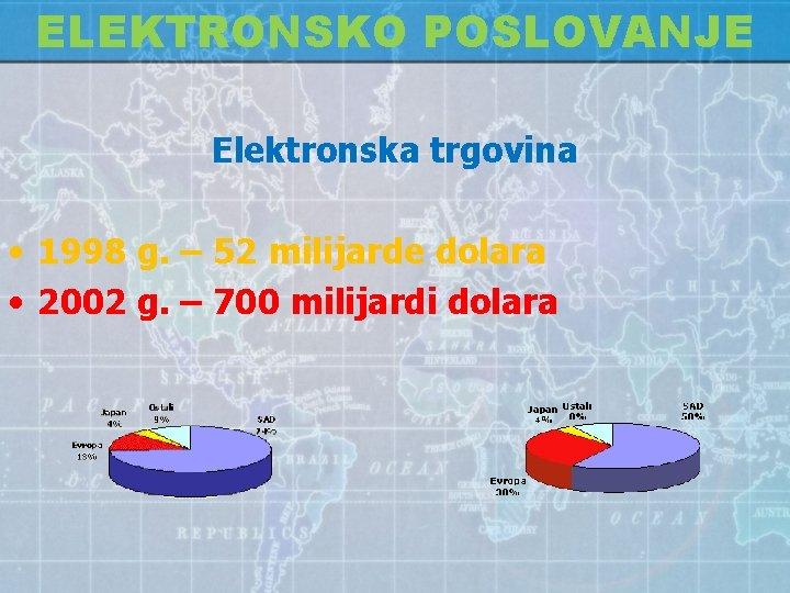 ELEKTRONSKO POSLOVANJE Elektronska trgovina • 1998 g. – 52 milijarde dolara • 2002 g.