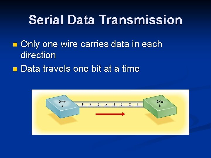 Serial Data Transmission Only one wire carries data in each direction n Data travels