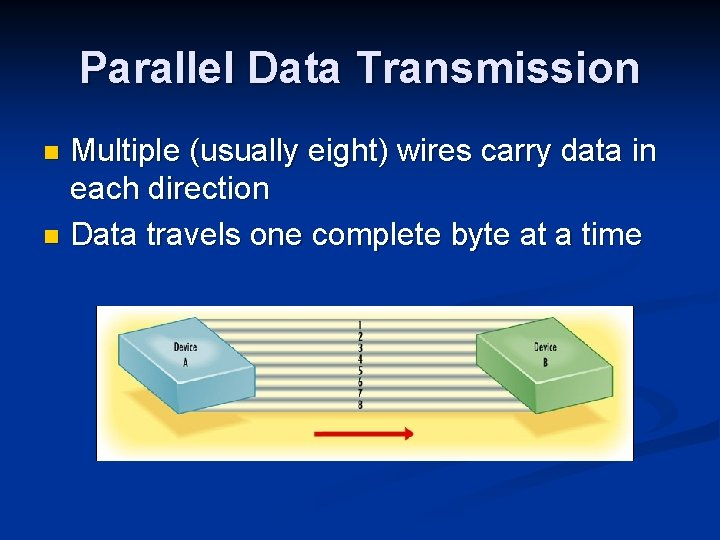 Parallel Data Transmission Multiple (usually eight) wires carry data in each direction n Data