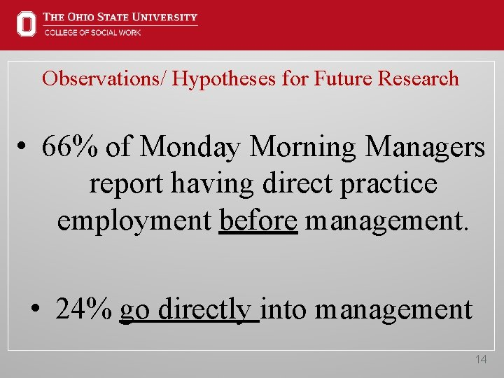 Observations/ Hypotheses for Future Research • 66% of Monday Morning Managers report having direct
