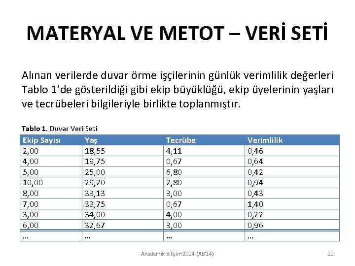 MATERYAL VE METOT – VERİ SETİ Alınan verilerde duvar örme işçilerinin günlük verimlilik değerleri
