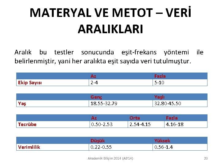 MATERYAL VE METOT – VERİ ARALIKLARI Aralık bu testler sonucunda eşit-frekans yöntemi ile belirlenmiştir,