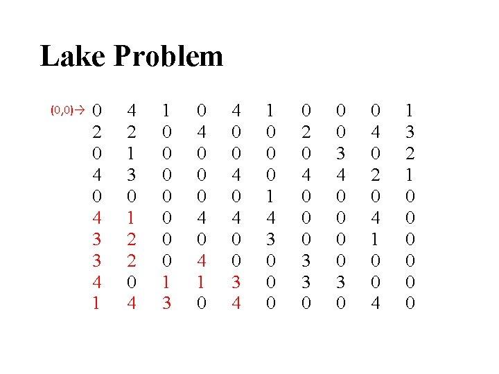 Lake Problem (0, 0)→ 0 2 0 4 3 3 4 1 4 2