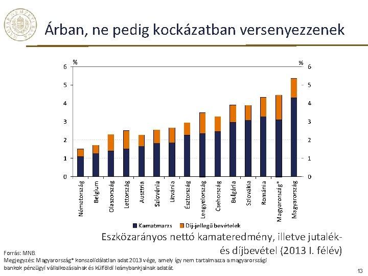 Árban, ne pedig kockázatban versenyezzenek Eszközarányos nettó kamateredmény, illetve jutalékés díjbevétel (2013 I. félév)