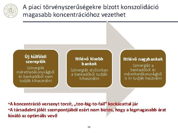 A piaci törvényszerűségekre bízott konszolidáció magasabb koncentrációhoz vezethet Új külföldi szereplők Szinergiát mérethatékonyságból és