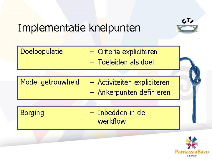 Implementatie knelpunten Doelpopulatie ‒ Criteria expliciteren ‒ Toeleiden als doel Model getrouwheid ‒ Activiteiten