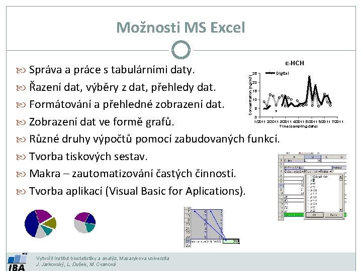 Možnosti MS Excel Řazení dat, výběry z dat, přehledy dat. Formátování a přehledné zobrazení
