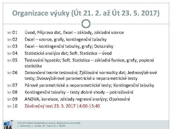Organizace výuky (Út 21. 2. až Út 23. 5. 2017) 01 02 03 04