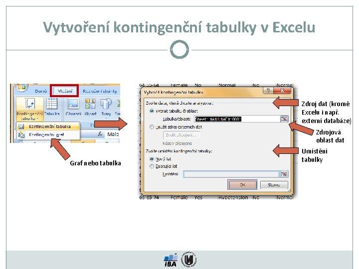 Vytvoření kontingenční tabulky v Excelu Zdroj dat (kromě Excelu i např. externí databáze) Zdrojová
