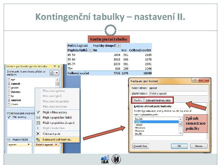 Kontingenční tabulky – nastavení II. Kontingenční tabulka Způsob sumarizace položky