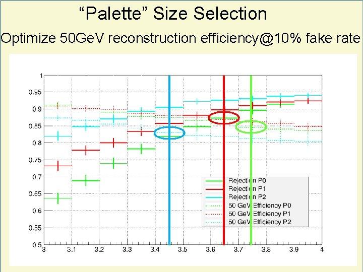 """Palette"" Size Selection Optimize 50 Ge. V reconstruction efficiency@10% fake rate 10"