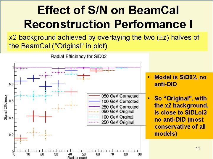 Effect of S/N on Beam. Cal Reconstruction Performance I x 2 background achieved by