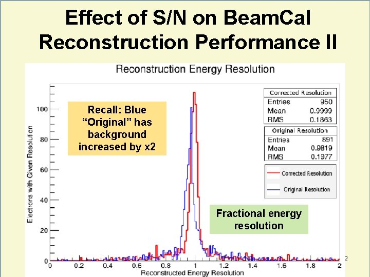 """Effect of S/N on Beam. Cal Reconstruction Performance II Recall: Blue """"Original"""" has background"""