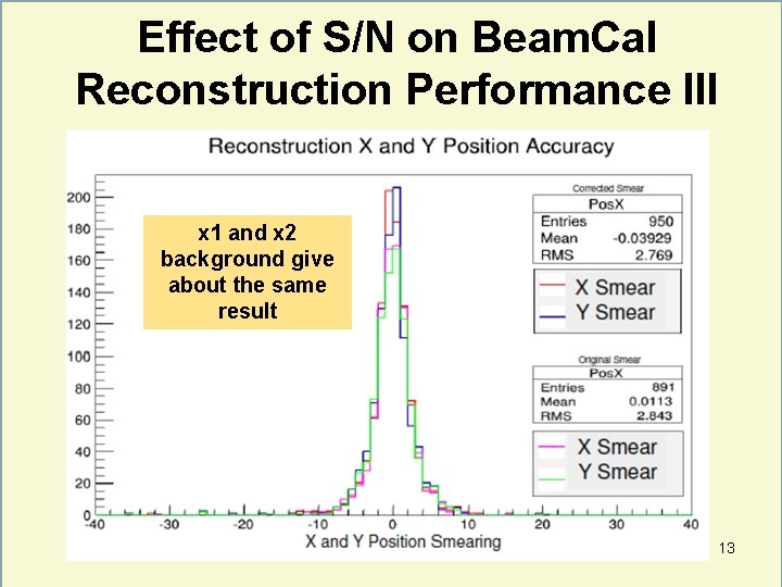 Effect of S/N on Beam. Cal Reconstruction Performance III x 1 and x 2