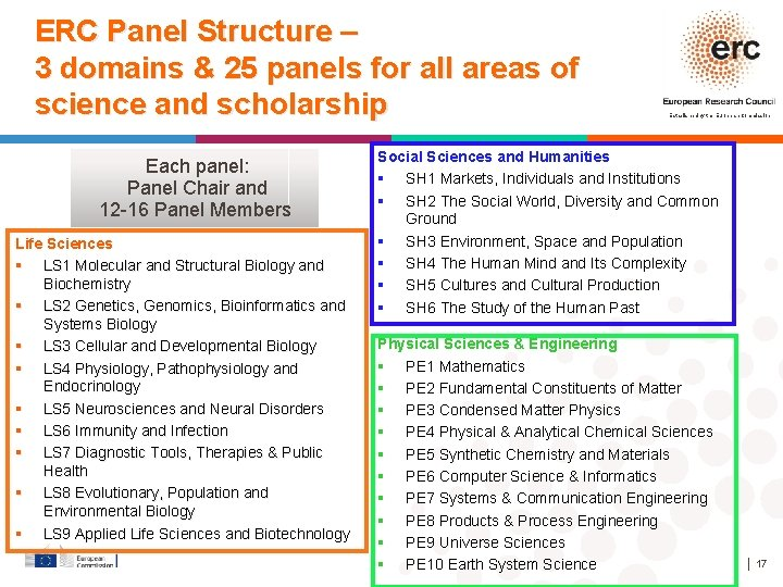 ERC Panel Structure – 3 domains & 25 panels for all areas of science