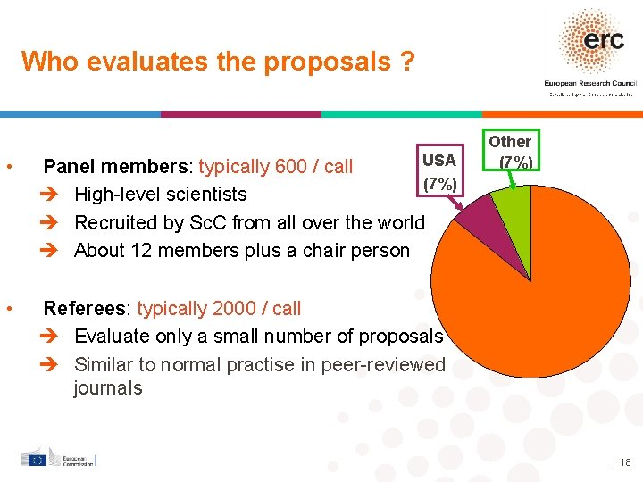 Who evaluates the proposals ? Established by the European Commission • USA Panel members:
