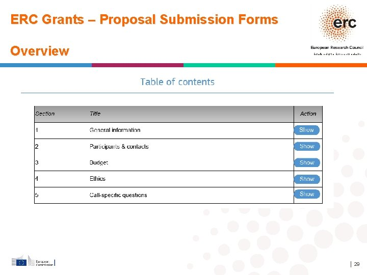 ERC Grants – Proposal Submission Forms Overview Established by the European Commission │ 29