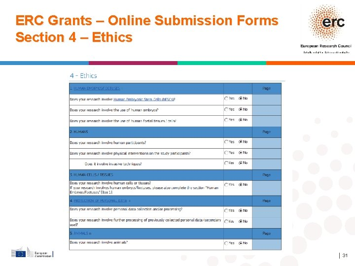 ERC Grants – Online Submission Forms Section 4 – Ethics Established by the European