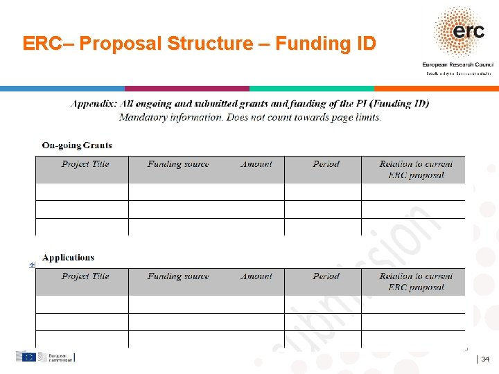 ERC– Proposal Structure – Funding ID Established by the European Commission │ 34