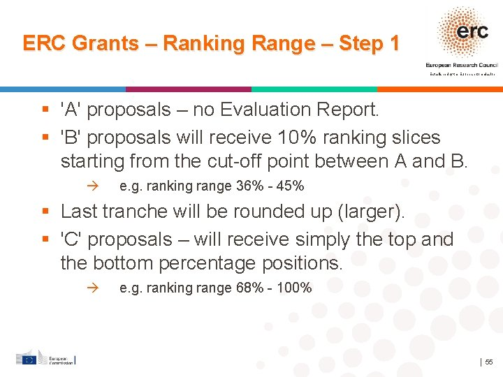 ERC Grants – Ranking Range – Step 1 Established by the European Commission 'A'