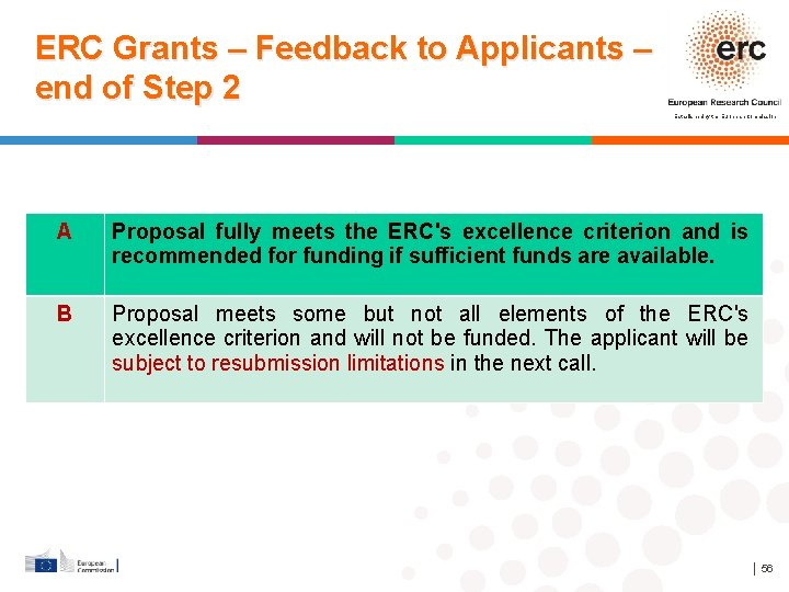 ERC Grants – Feedback to Applicants – end of Step 2 Established by the