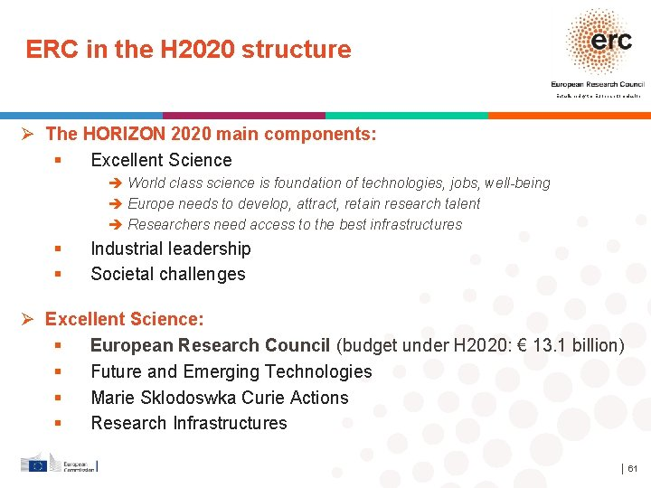 ERC in the H 2020 structure Established by the European Commission Ø The HORIZON
