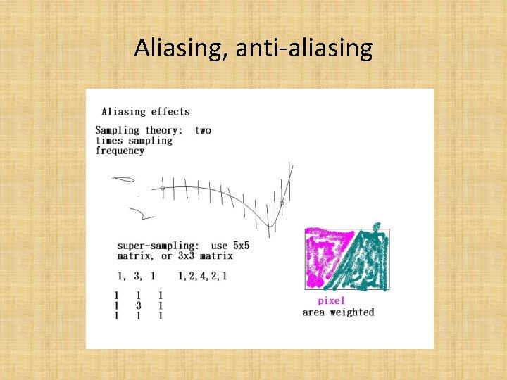 Aliasing, anti-aliasing
