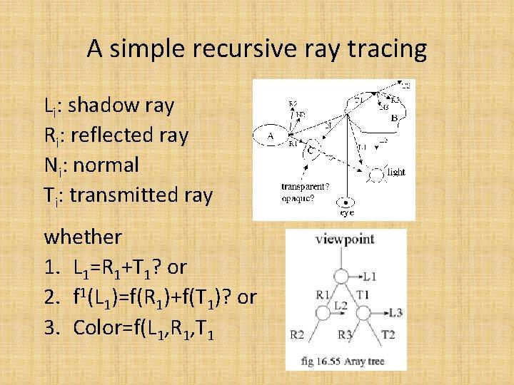 A simple recursive ray tracing Li: shadow ray Ri: reflected ray Ni: normal Ti: