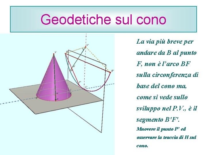 Geodetiche sul cono La via più breve per andare da B al punto F,