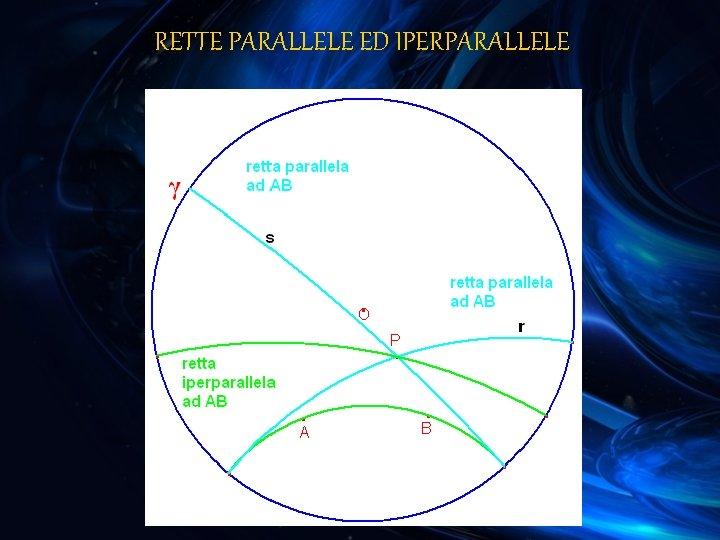 RETTE PARALLELE ED IPERPARALLELE