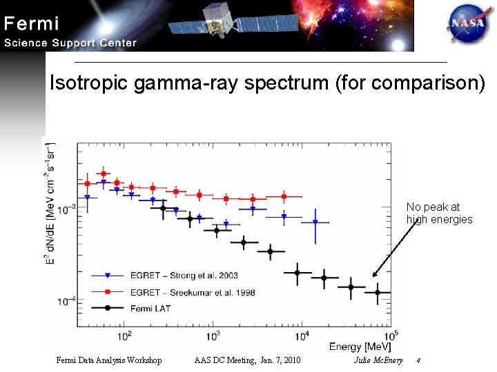 Isotropic gamma-ray spectrum (for comparison) No peak at high energies Fermi Data Analysis Workshop