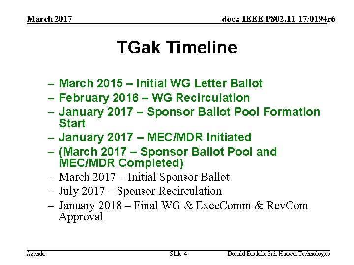 March 2017 doc. : IEEE P 802. 11 -17/0194 r 6 TGak Timeline –