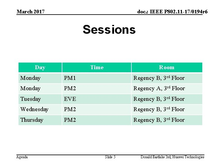 March 2017 doc. : IEEE P 802. 11 -17/0194 r 6 Sessions Day Time
