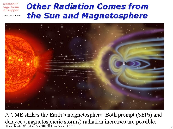 Goddard Space Flight Center Other Radiation Comes from the Sun and Magnetosphere A CME