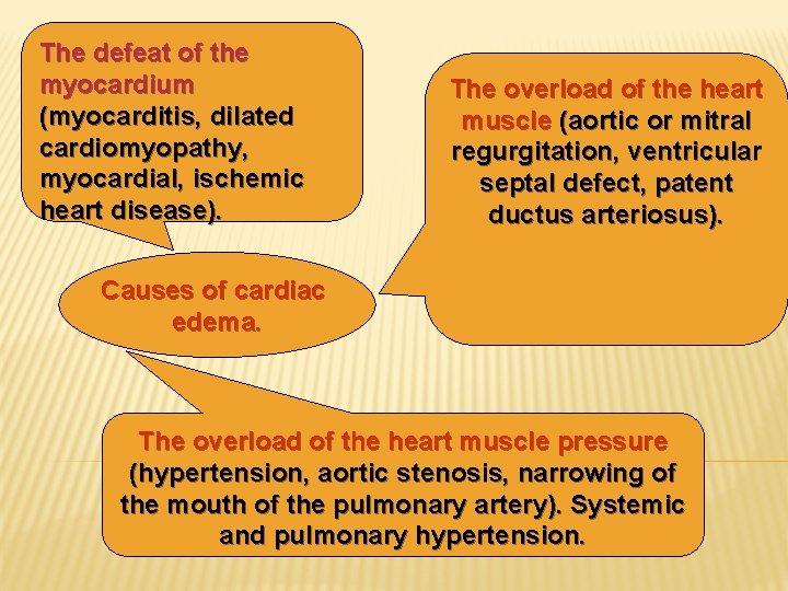 The defeat of the myocardium (myocarditis, dilated cardiomyopathy, myocardial, ischemic heart disease). The overload