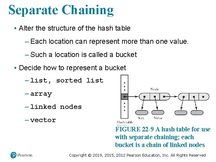 Separate Chaining • Alter the structure of the hash table – Each location can