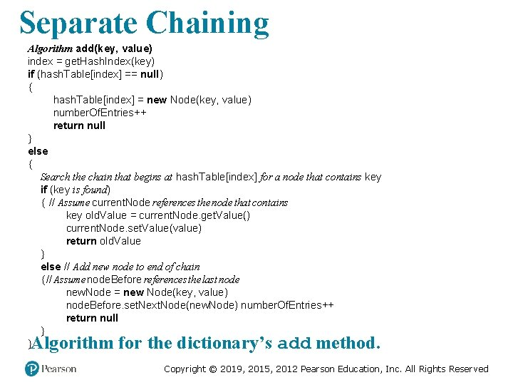 Separate Chaining Algorithm add(key, value) index = get. Hash. Index(key) if (hash. Table[index] ==