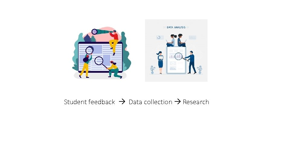 Student feedback Data collection Research