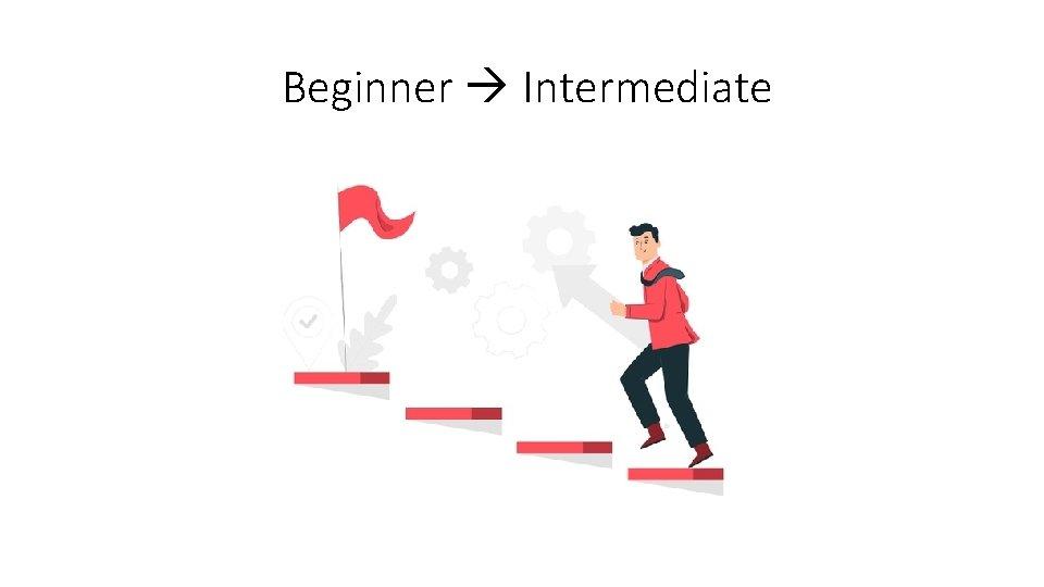 Beginner Intermediate