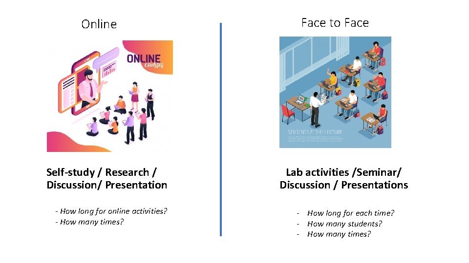 Online Self-study / Research / Discussion/ Presentation - How long for online activities? -