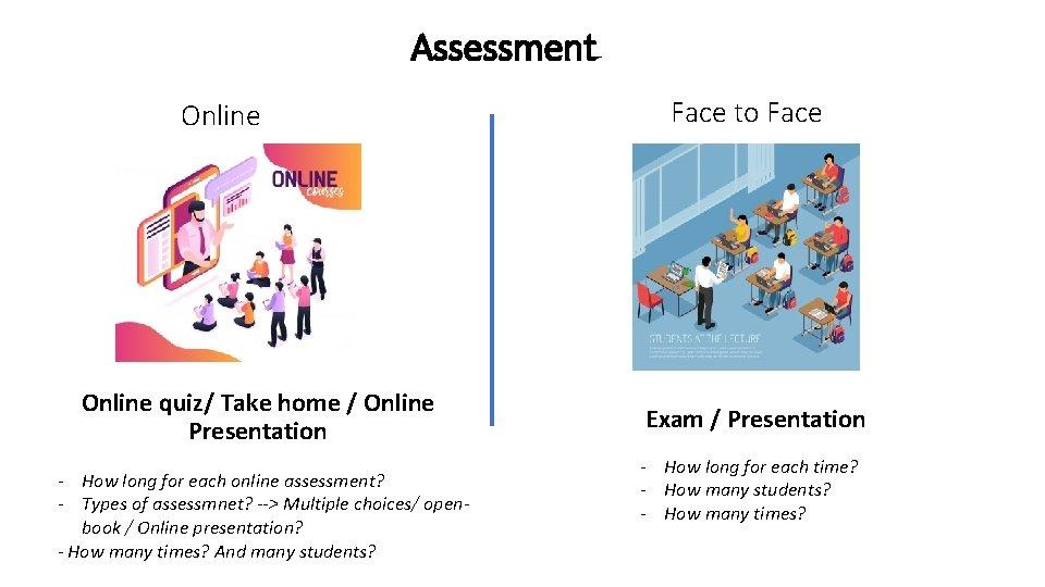 Assessment Online quiz/ Take home / Online Presentation - How long for each online
