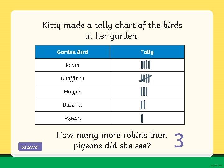 Kitty made a tally chart of the birds in her garden. Garden Bird Tally
