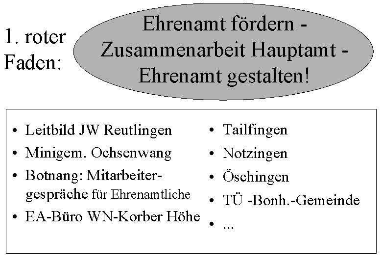 1. roter Faden: Ehrenamt fördern Zusammenarbeit Hauptamt Ehrenamt gestalten! • Leitbild JW Reutlingen •
