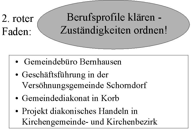 2. roter Faden: Berufsprofile klären Zuständigkeiten ordnen! • Gemeindebüro Bernhausen • Geschäftsführung in der