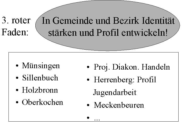 3. roter Faden: • • In Gemeinde und Bezirk Identität stärken und Profil entwickeln!